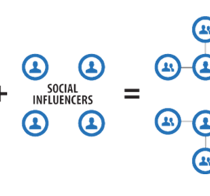 2xCeed | Influencer-Marketing