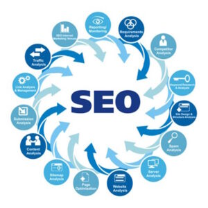 SEO: is optimalisatie simpel of toch niet? | 2xCeed